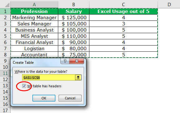 Dynamic Chart in Excel (Using Name Range  Excel Tables)