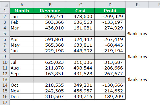 Remove Blank Rows in Excel (Top Tips) How to Delete Blank Rows?