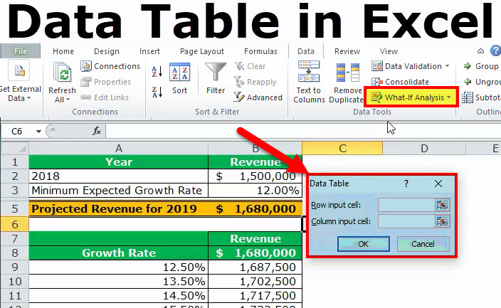 Data Table in Excel (Examples, Types) How to Create Data Table?