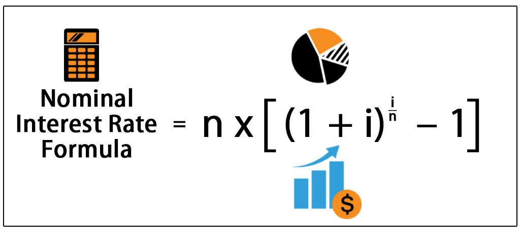 Nominal Interest Rate Formula (Excel Example) Step by Step Calculation