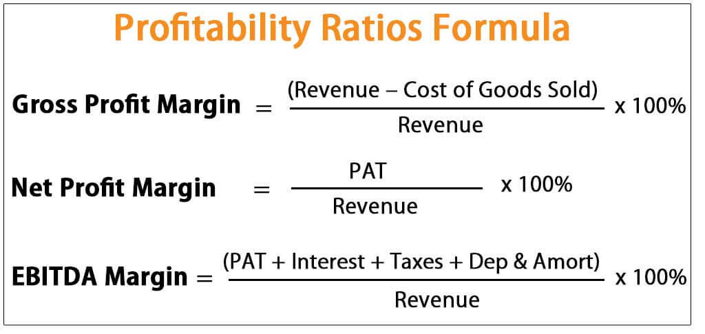 Profitability Ratio Formula (Example) How to Calculate