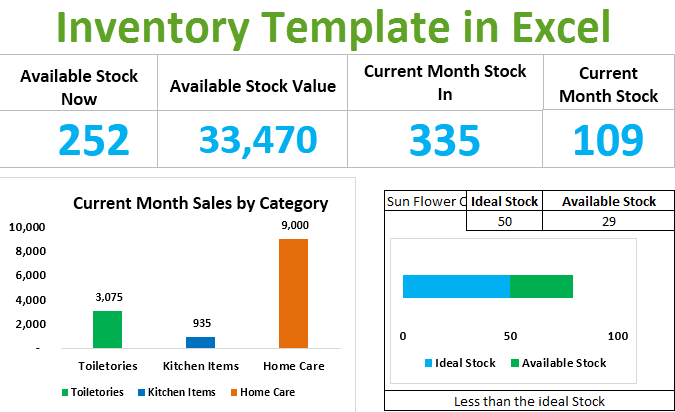 excel inventory database template