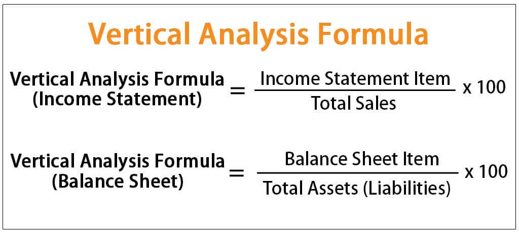 Vertical Analysis Formula (Example) Financial Statement Vertical