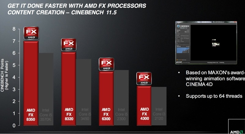 "Storage Bench Amd Fx-8350 Piledriver ""fx-vishera"" Processor Review"