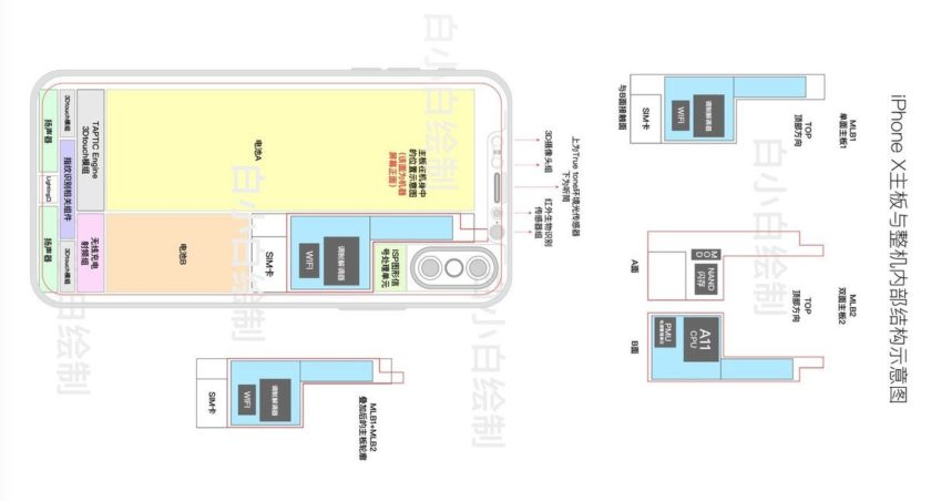 The iPhone 8\u0027s Motherboard Schematics Leak Once Again During EVT
