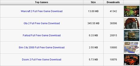 descargar juegos Descargar juegos gratis