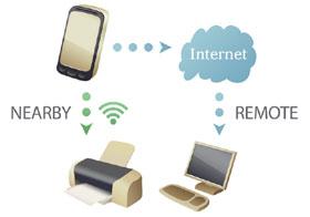 printershare Imprimir archivos desde el celular, PrinterShare