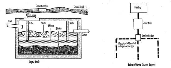 Septic Tank Inspection \u2013 Kihei, HI - Roto Rooter Maui