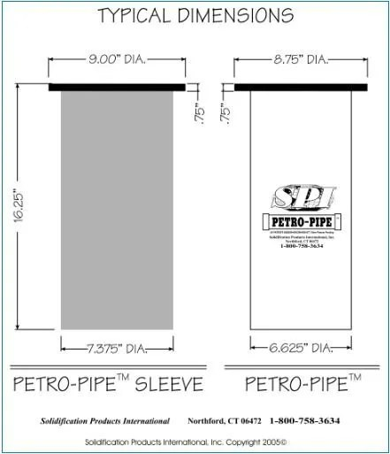 SPI Patented Petro-Pipes Berms Northford, CT