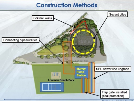West Seattle Blog\u2026 Pre-construction meeting details what to expect