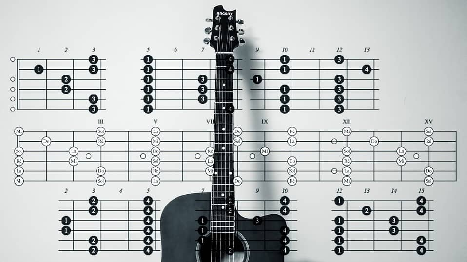 5 best software for writing guitar tablature and never miss a note