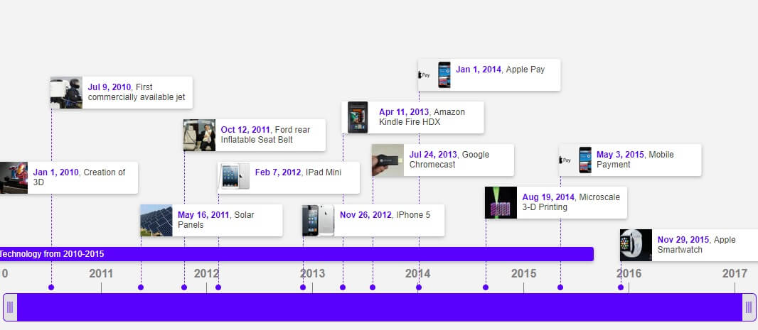 9 feature-rich software to create interactive timelines on PC