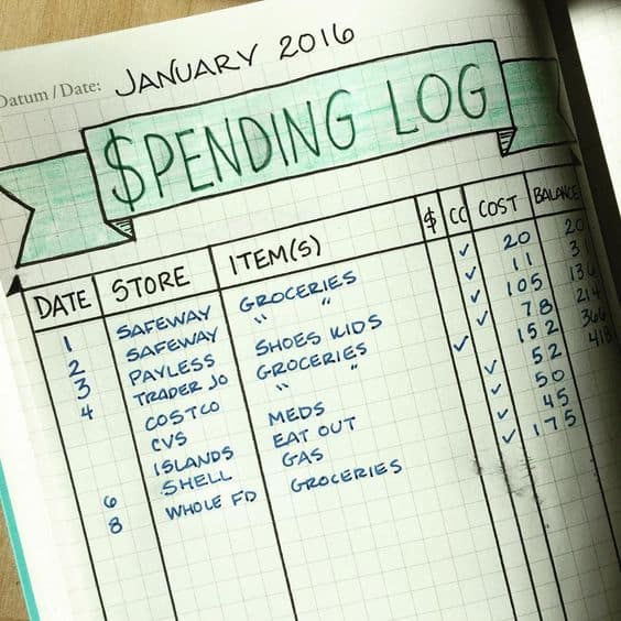 12 Layout Ideas You\u0027ll Want to Steal for Your Bullet Journal