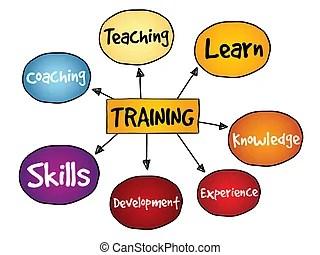 Training Illustrations And Clip Art 282636 Training