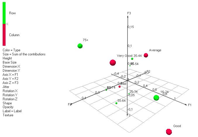 diagramme batons excel