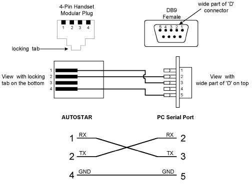 9 pin serial schema cablage