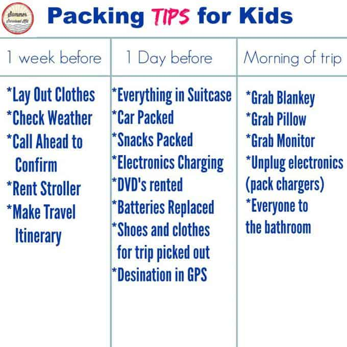 Packing for a trip with kids (5 tips!)- Your Modern Family