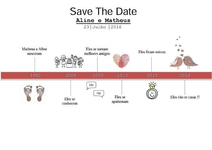 Linha do tempo - save the date