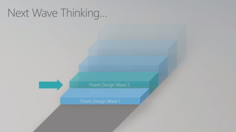 Microsoft Wallpaper Fall Microsoft Fluent Design System Breaking Down Windows 10 S
