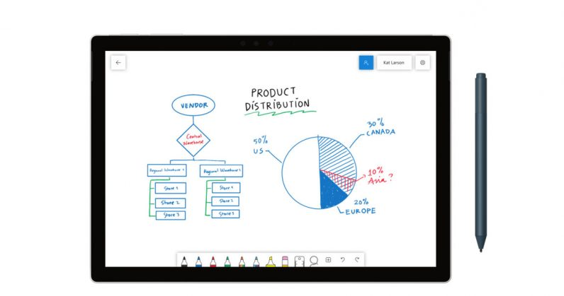 Microsoft Whiteboard is a dead-simple way to brainstorm with your team