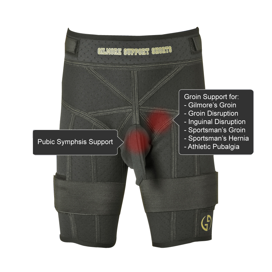 Groin Protecting Compression Shorts Are Here Sbnationcom
