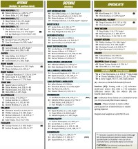 Nfl roster depth charts 2012