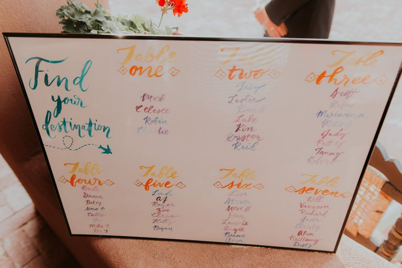 How to Cut Your Wedding Guest List - WeddingWire