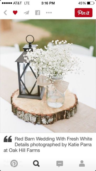Average price of centerpieces? Weddings, Style and Décor Wedding