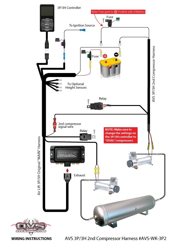 Air Compressor Wiring Harness online wiring diagram