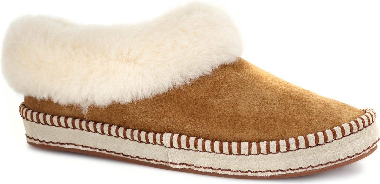 Denmark Ugg Slipper Boots Womens 6d555 A0443