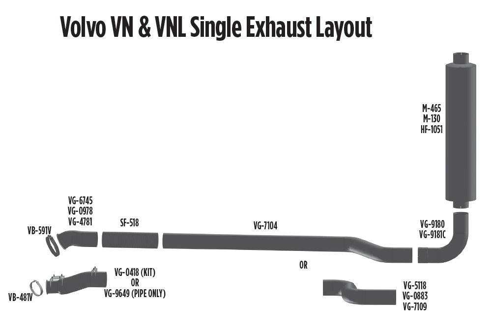 volvo single exhaust diagram pipes