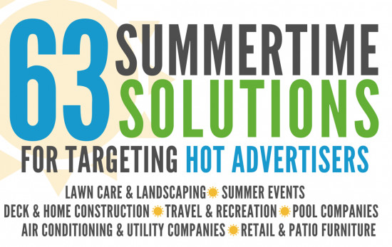 63 perfect summer promotions for hot advertisers Southern