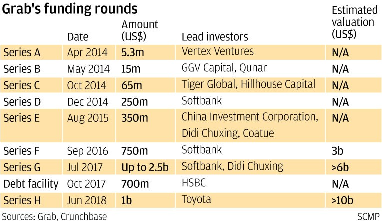 How Grab\u0027s CEO steered it from a garage in Malaysia to Southeast