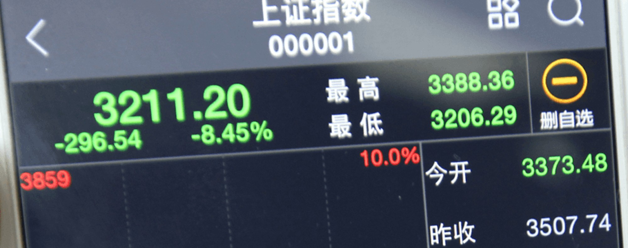 Asian Stock Markets Live Update China Stock Market South China Morning Post
