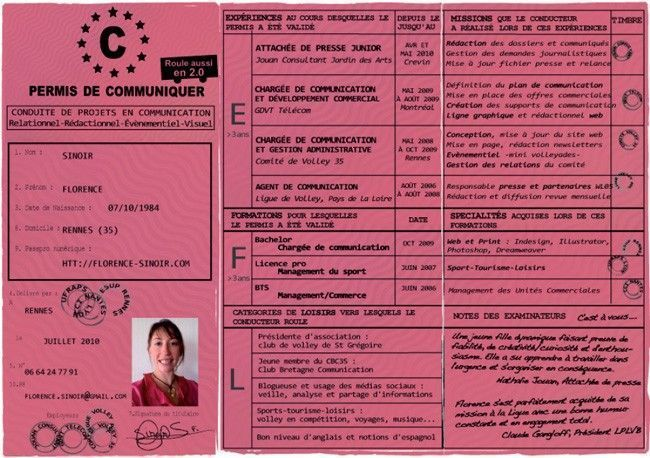 cv ou faire figurer le permis de conduire