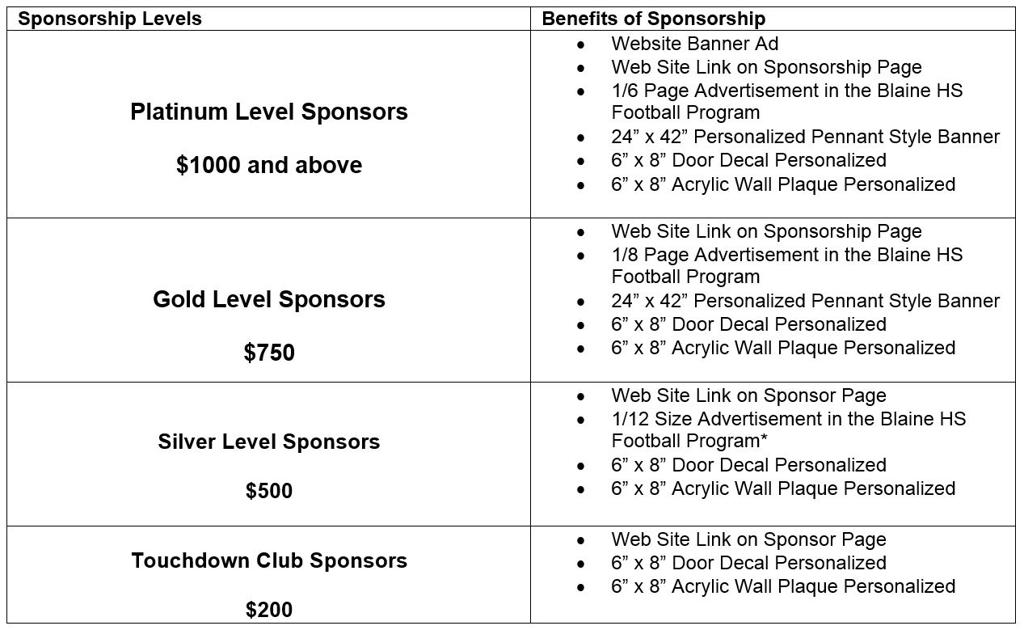 Become a Sponsor of Blaine Youth Football - sponsorship form