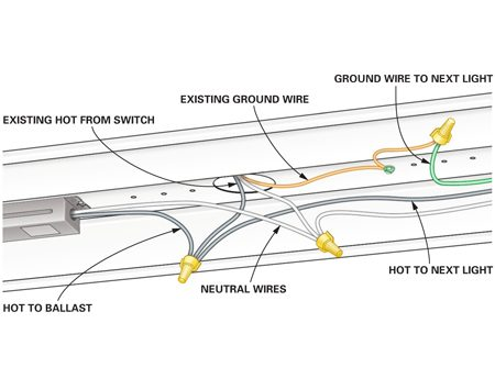 Garage Wiring Multiple Lights - 2xeghaqqtchrisblacksbioinfo \u2022