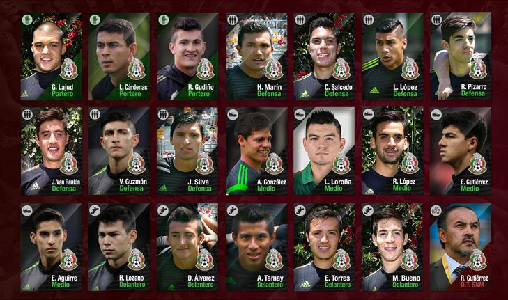 Nba Players Iphone Wallpaper Lista Definitiva De La Selecci 243 N Mexicana Sub 22 Para El