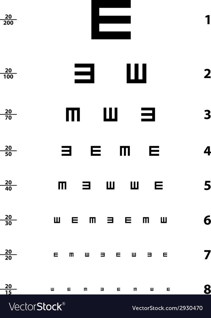 Snellen eye test chart Royalty Free Vector Image