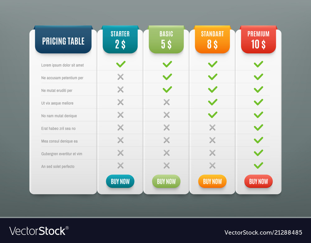 Comparison pricing list comparing price or Vector Image