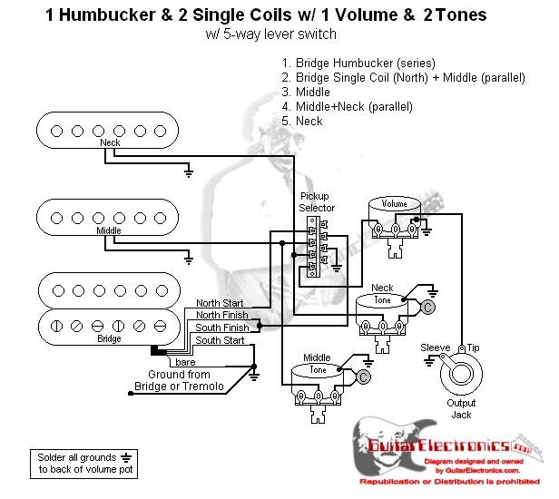 wiring diagram single musicman style pickup