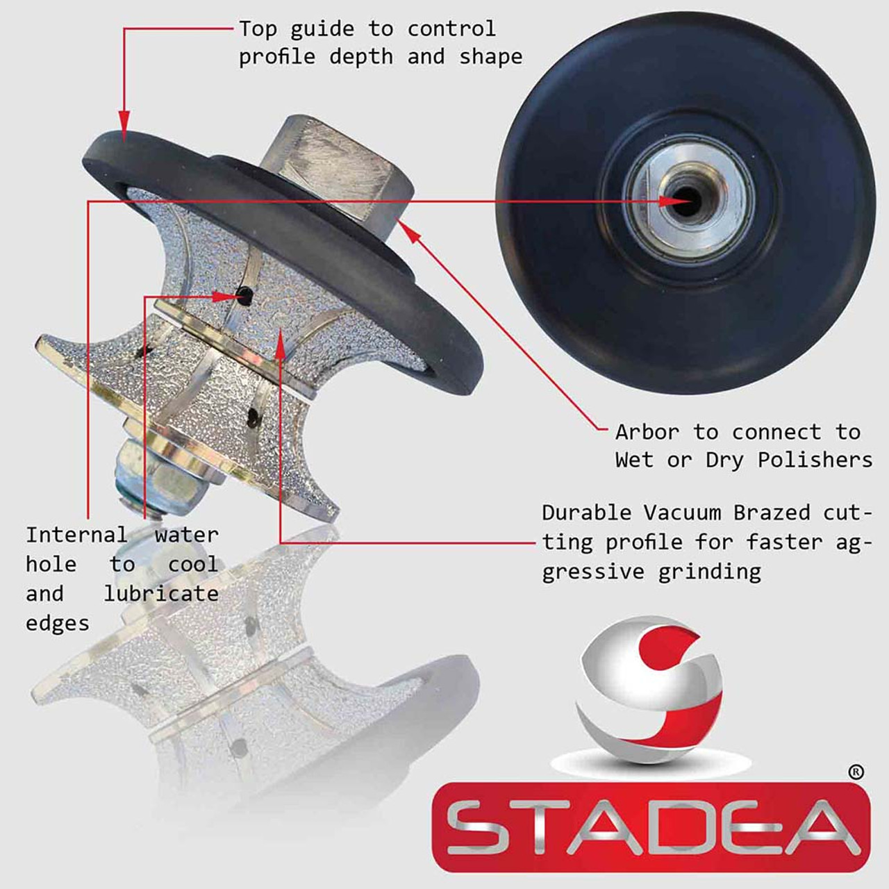 Stadea Diamond Hand Profiler Wheel Full Bullnose Granite Countertop Edge Profile V30 1 1 4