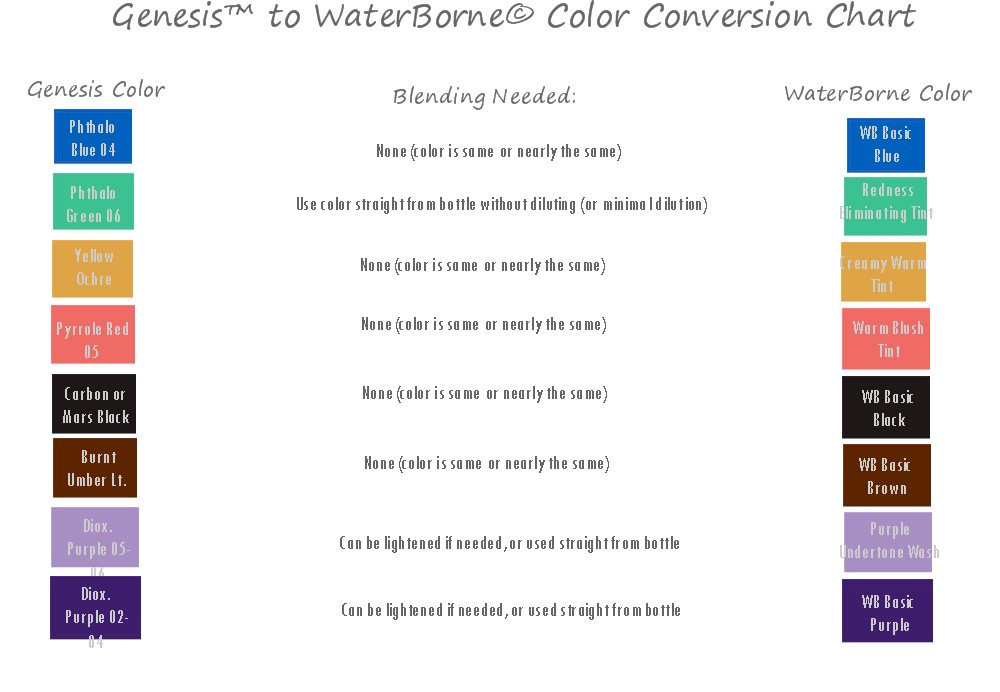 Hair Color Conversion Chart 29121 Conversion Charts For