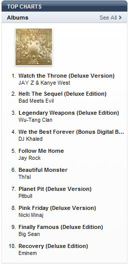 Follow Me Home\u0027 Climbs To #5 On iTunes Charts