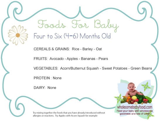 4 to 6 Months Food Chart Solids to Give Baby 4-6 Months Old