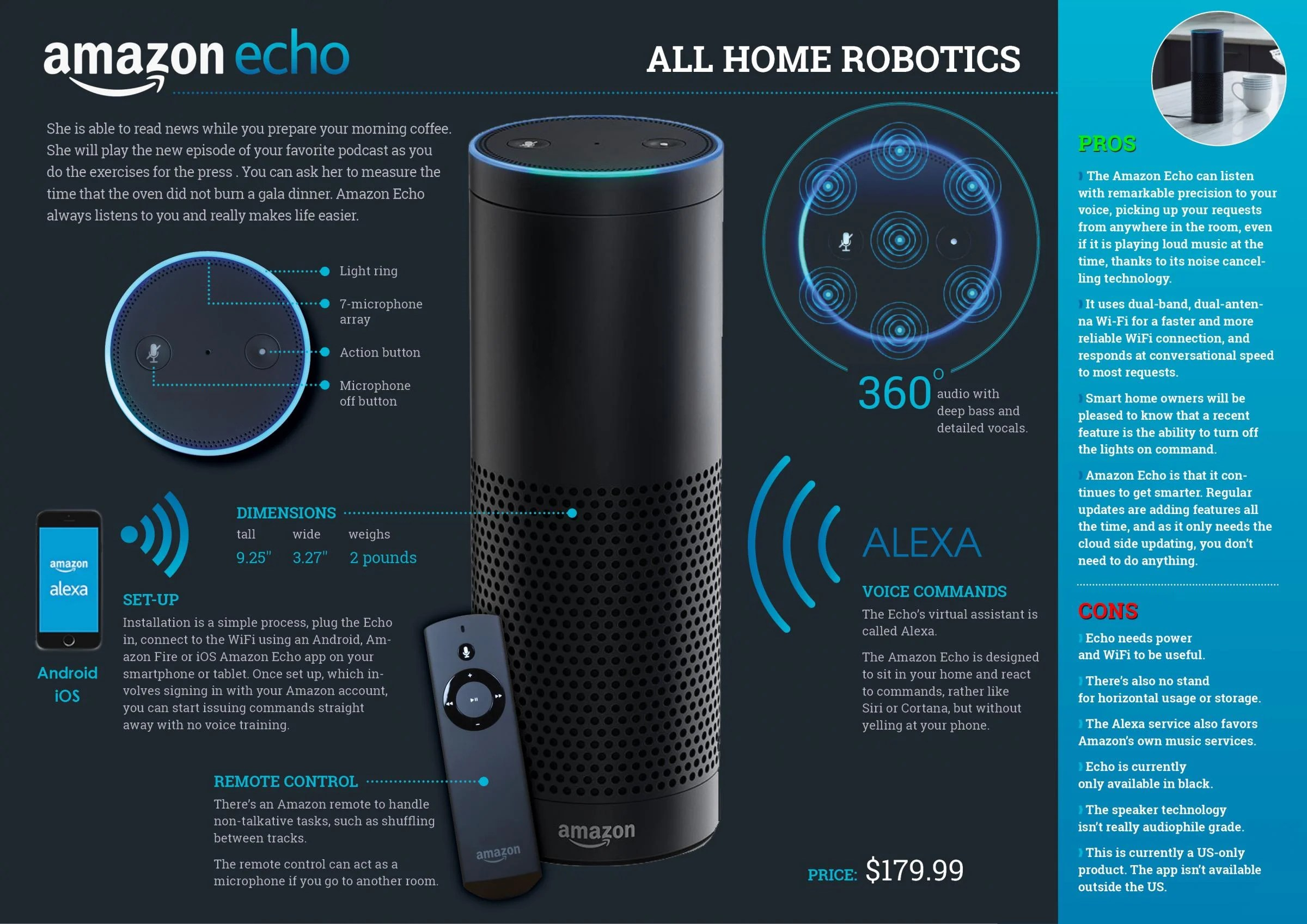 Amazon Smart Home Home Prime How Alexa Catapults Amazon Into Pinnacle Of Smart Home