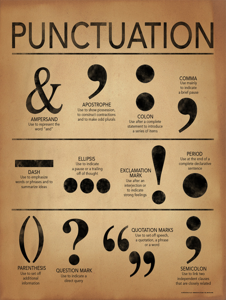 Lit Quotes Wallpaper Punctuation Grammar And Writing Poster For Home Office Or