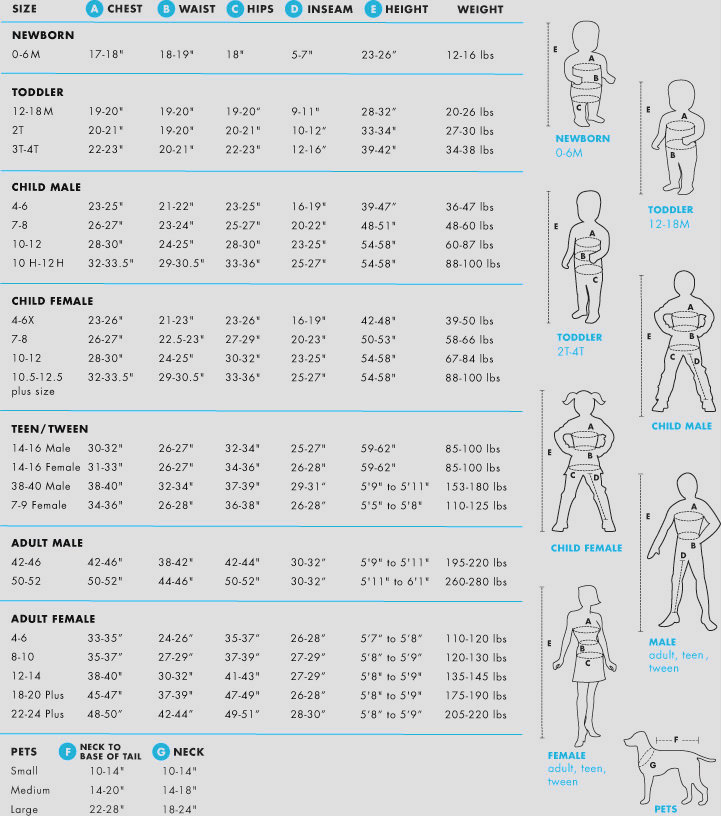 The OTTOBRE Design® Blog Womenu0027s Size Chart In Inches Sewing   Baby Size  Chart Template