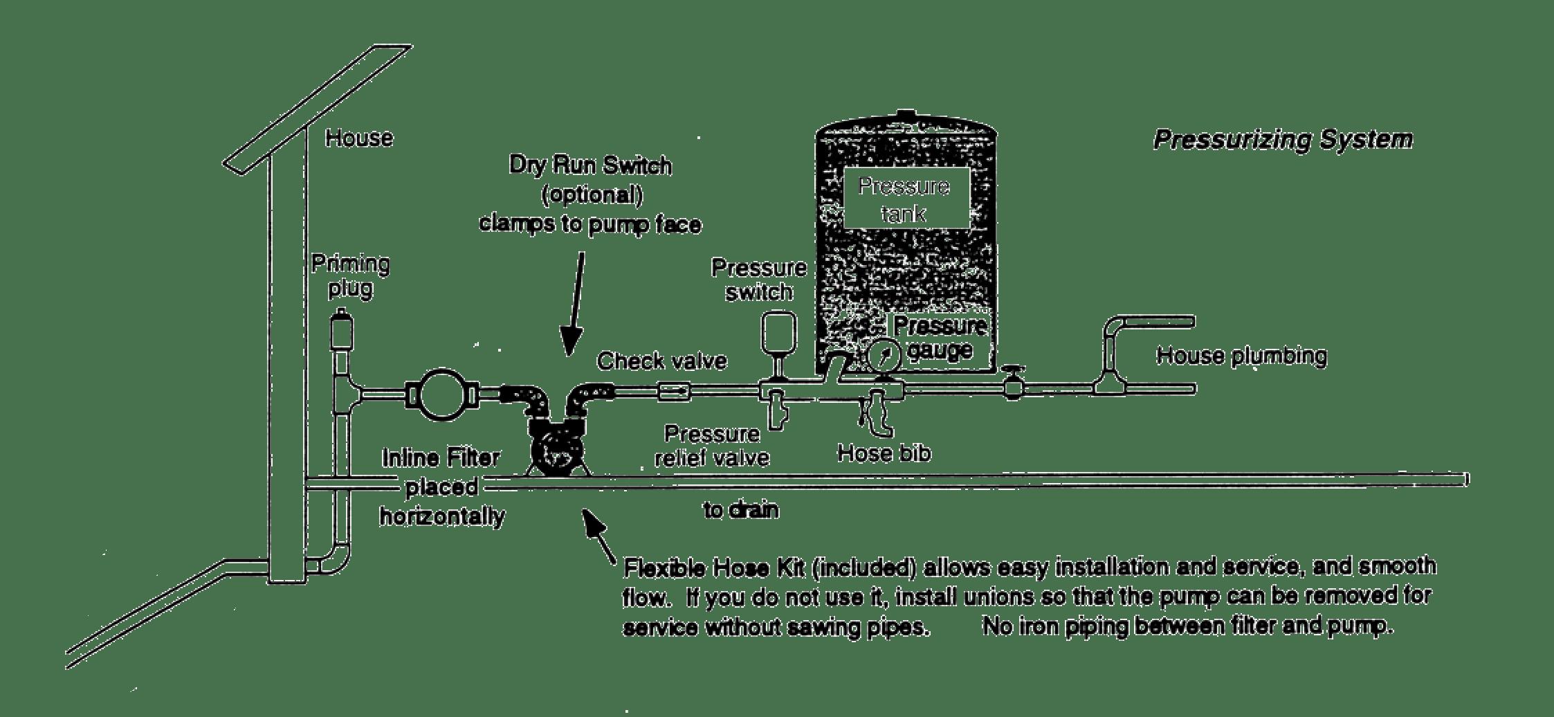 electrical plan symbols fire system