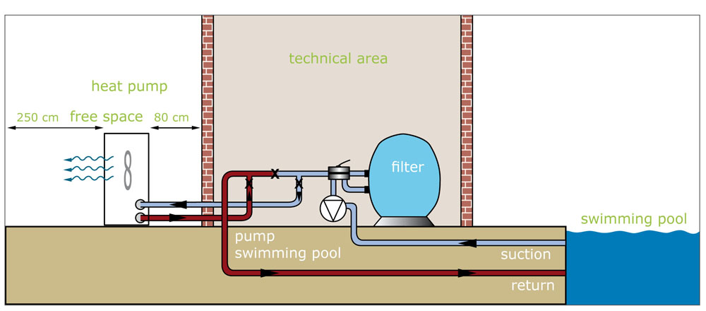 hydro pro pool pump wiring diagram